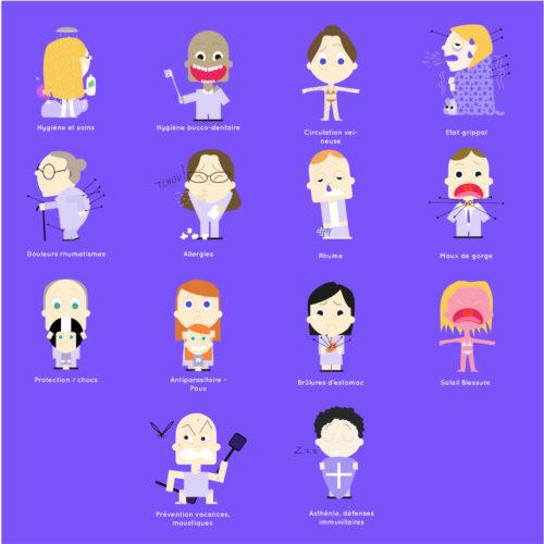 Création d'avatars, illustration de personnages, illustration de maladies
